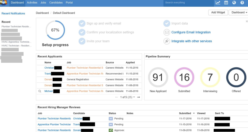 CATS Applicant Tracking and Job Posting System Dashboard